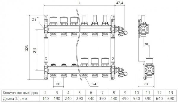 Коллекторная группа из нержавеющей стали с регулировочными и термостатическими вентилями 1' х 9 вых - 3/4