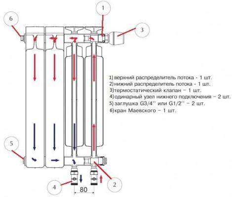 Радиатор биметаллический Rifar Monolit Ventil 500/ 4 секции, НП, правое, MVR
