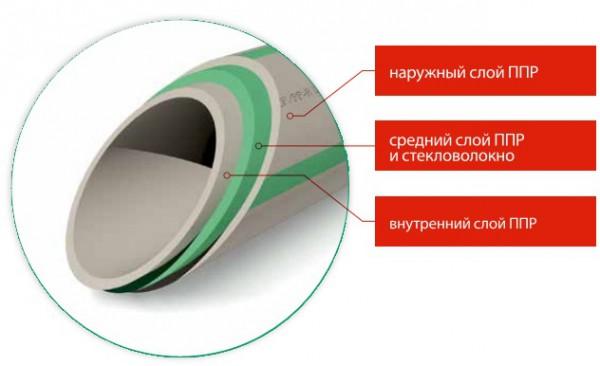 Труба FV-Plast Faser 40 x 6.7 (стекловолокно)