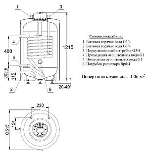 Бойлеры косвенного нагрева Hajdu AQ IND SC 150 л напольный